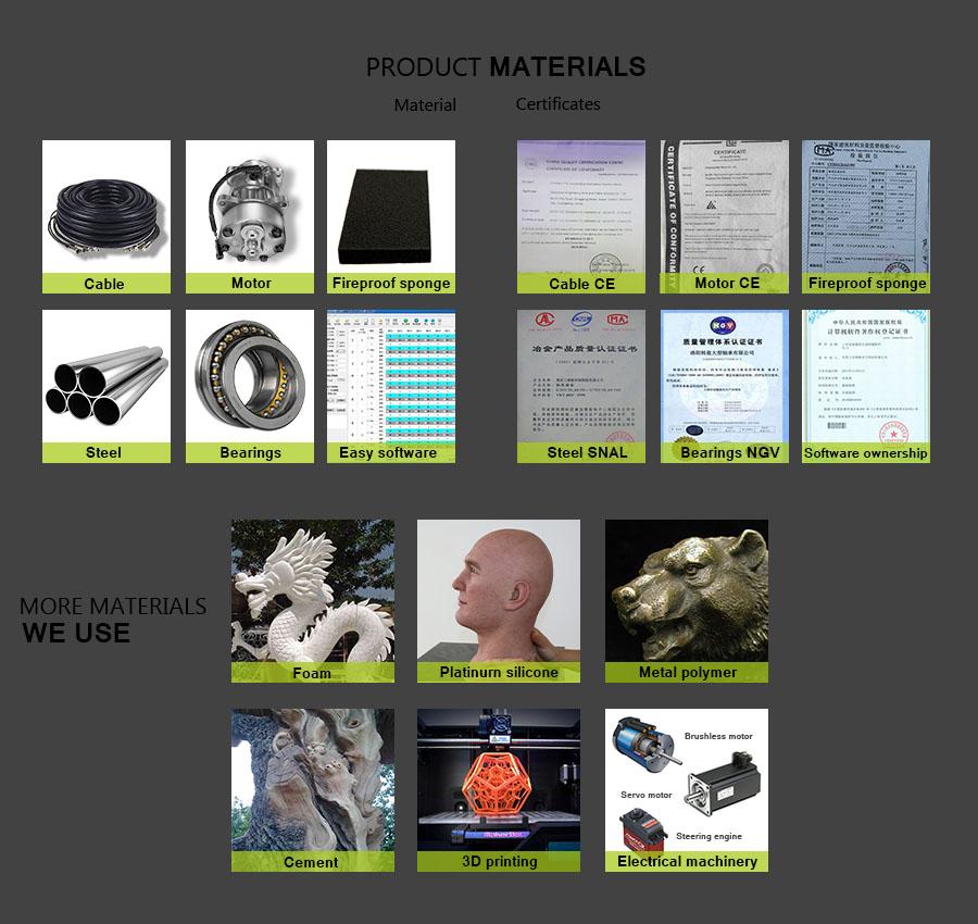 主要材料和证书